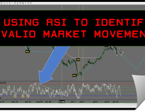How To Use RSI To Qualify VALID Market Movement Consistently (Private Session)