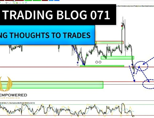 The Trading Blog 071 – Turn A Thought Into A Trade