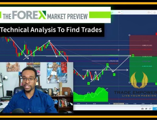 Using technical Analysis To Find Trades